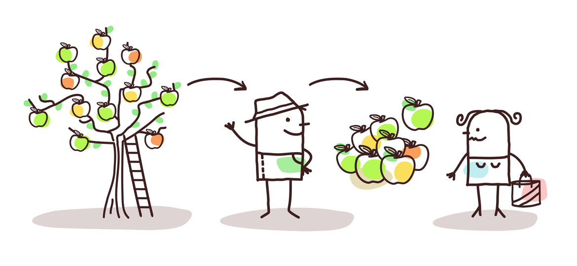 Cartoon drawing of a man picking apples from a tree and giving them to a woman